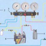 Схема заправки кондиционера фреоном